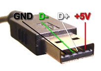 USB A pin out diagram