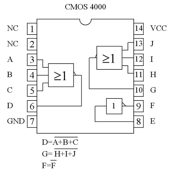 CMOS 4000 IC Pinout Diagram
